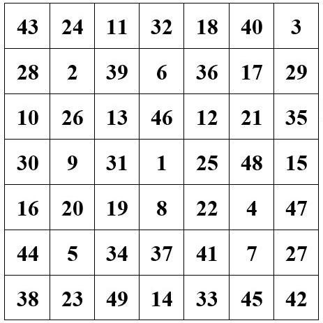 Таблица Шульте сложная